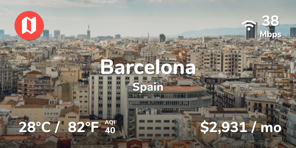 1cba03ba0b0 Cost of Living in Barcelona