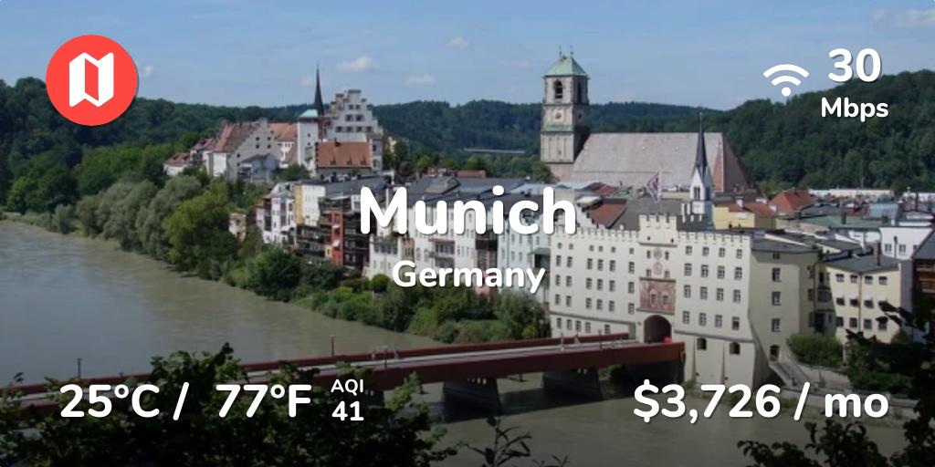 munich population 2020